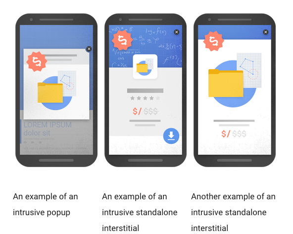 Googles examples of intrusive interstitials