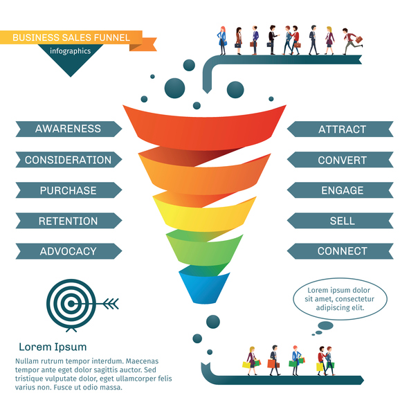 marketing funnel for profit blogging clickfunnels review