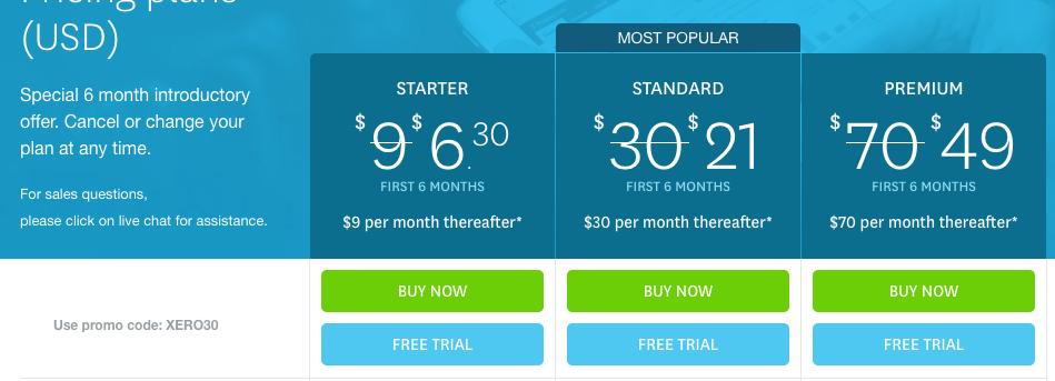 xero pricing for profit blogging